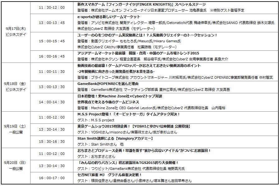 東京ゲームショウプログラム概要