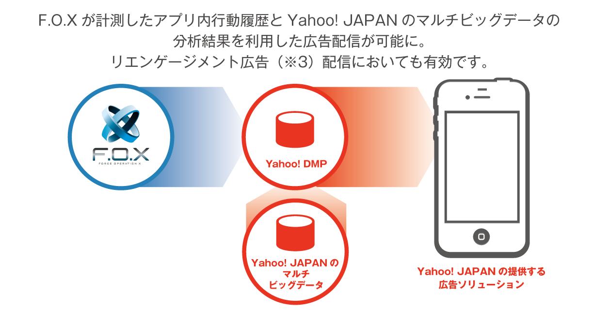 Yahoo_作図_v3 (2)